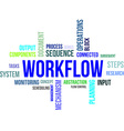 word cloud workflow vector image vector image