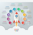 Startup circle infographics with rocket 10 options vector image vector image