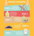 manicure infographic set vector image vector image