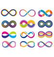 Endless mobius loop infinity concept