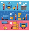 Logistic process infographics vector image vector image