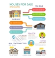House Sale Infographics vector image vector image