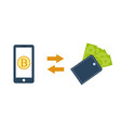 bitcoin to dollar exchange vector image