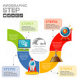 timeline infographics design template with 4 vector image vector image