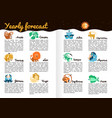 zodiac signs infographics vector image