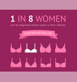 1 in 8 women concept poster vector image