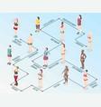 body positivity movement flowchart vector image vector image