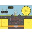 Planting tree concept Prepare vector image