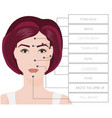 laser hair removal female area face depilation vector image vector image