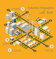 building 3d industry vector image