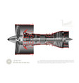 jet engine airplane industrial blueprint vector image vector image