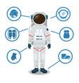astronaut space suit equipment helmet gloves vector image vector image
