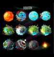 evolution of earth concept vector image