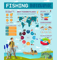 fishing sport infographic fishery and charts icons vector image vector image