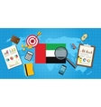 United arab emirates economy economic condition