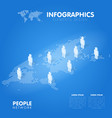 dotted world map with people symbol social vector image vector image