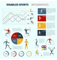 Disabled Sports Infographics vector image vector image