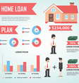Home loan infographic design element Real estate vector image vector image