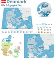 Denmark maps with markers vector image vector image