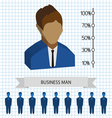 Businessman profiles icons with chart flat style D vector image vector image
