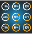 orange progress indicators set vector image vector image