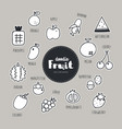 set of fruit icons doodle vector image vector image
