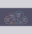 linear cloud service infographic cycle vector image