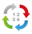 One two three four steps diagram with arrows vector image