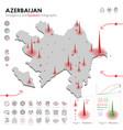 map azerbaijan epidemic and quarantine