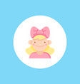 birthday girl icon sign symbol vector image