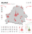map belarus epidemic and quarantine emergency vector image vector image