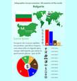 bulgaria infographics for presentation vector image vector image