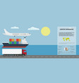 logistic infographic and transportation template vector image