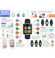flat smart watch infographic concept vector image vector image