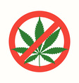 cannabis marijuana flat prohibited icon vector image vector image