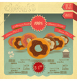 Donuts Menu vector image vector image