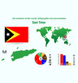 east timor all countries of the world vector image vector image