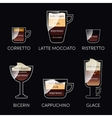 Set of coffee menu infographic with a different vector image vector image