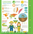 sweet potato beneficial features graphic template vector image vector image