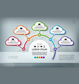 cloud computing services corporate identity vector image