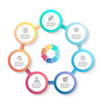Infographic business template with 7 options vector image vector image