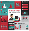 Job Search Strategy Flat Infographic Banner vector image vector image