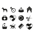 Dog icons set for web What dogs need vector image vector image