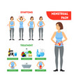 cartoon menstrual period infographics card poster vector image