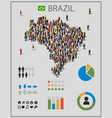 large group of people in form of brazil map with vector image