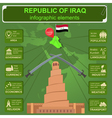 Iraq infographics statistical data sights vector image vector image