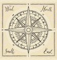 travel banner with a wind rose and old compass vector image vector image