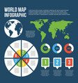 world map infographic chart diagram information vector image vector image