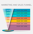 sales and marketing funnel infographic vector image