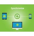 synchronize between multiple platform vector image vector image